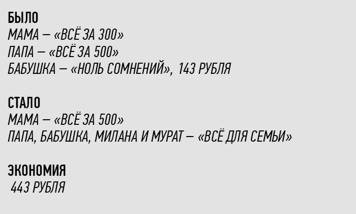 Другие города. Краснодар. Твой дом