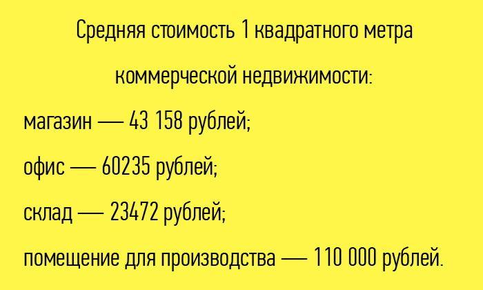 Другие города. Краснодар. Работа и бизнес